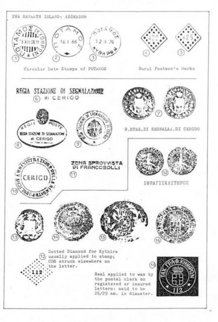 Stamps. The Seventh Island. A Short Philatelic History of Kythera. - Stamps Addendum