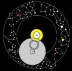 Antikythera mechanism - within the constellation
