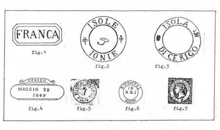 Stamps. The Seventh Island. A Short Philatelic History of Kythera. - Stamps Fig 1-7