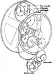 Antikythera Diagram in perspective - gearing mechanism