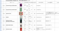 Lafcadio Hearns Kwaidan - a list of various editions in various formats