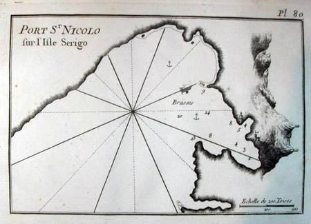 Port St. Nicolo (Avlemonas)